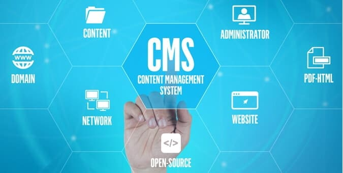 Custom CMS software