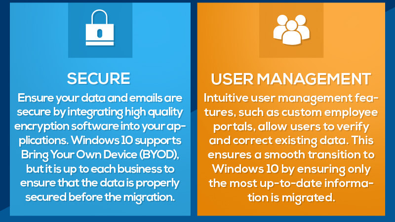 secure user management