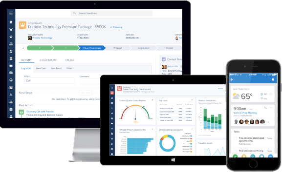 salesforce lightning deshboard