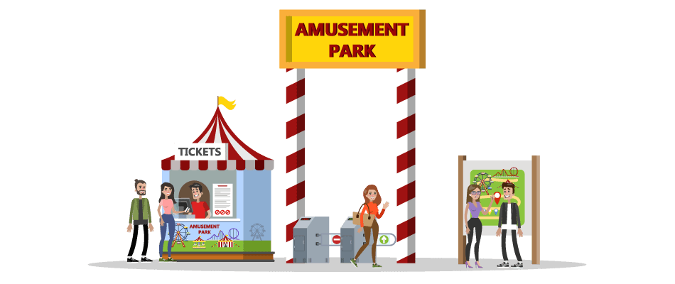 people purchasing tickets for an amusement park using a theme park management software