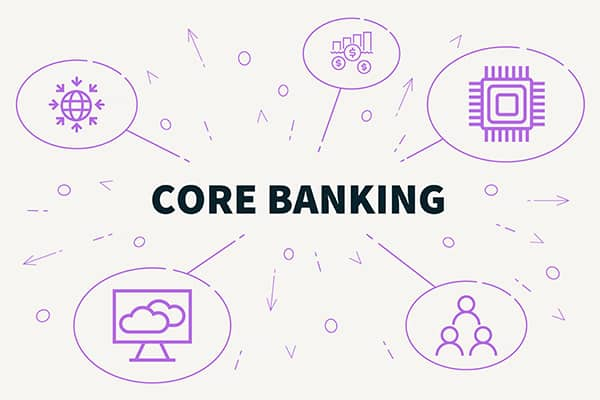CORE Banking Features