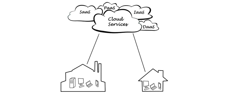 sketch of cloud drawing with concept of oracle cloud VS Amazon Web Services (AWS)