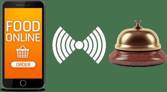 Concierge app connects with front desk
