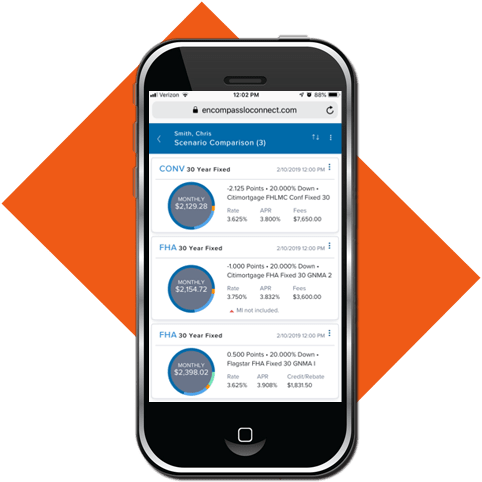 Boost Your Real Estate Organization's Productivity With Rets