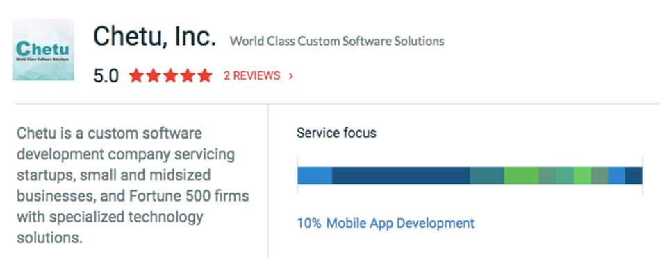 Chetu is named Top App Developer in new press release