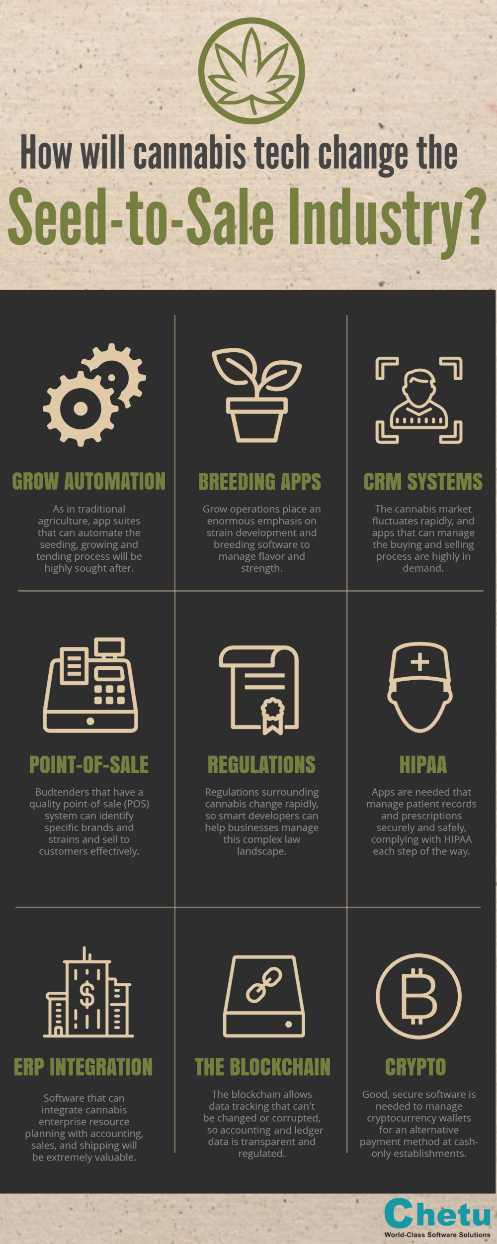 Seed-to-Sale Industry