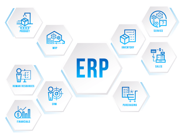 our oracle erp services
