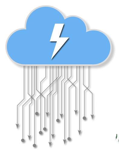 salesforce lightning cloud