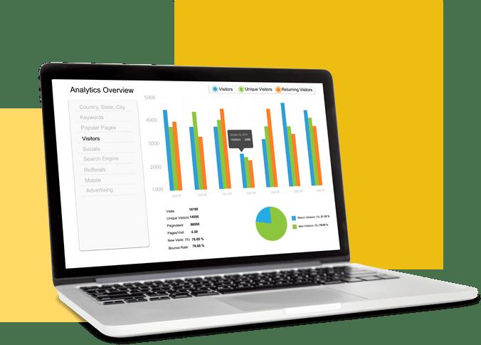 Powerbi solution Laptop