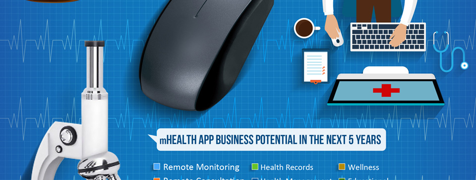 mHealth Business Apps