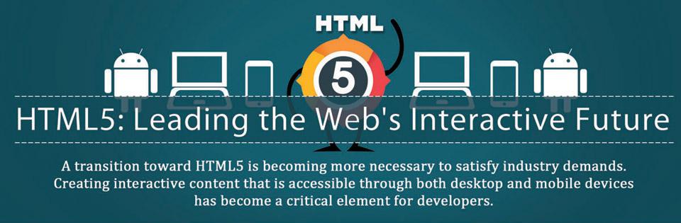 HTML 5 Beginner course, HTML 5 App development