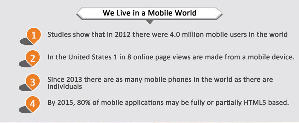 we live in a mobile world