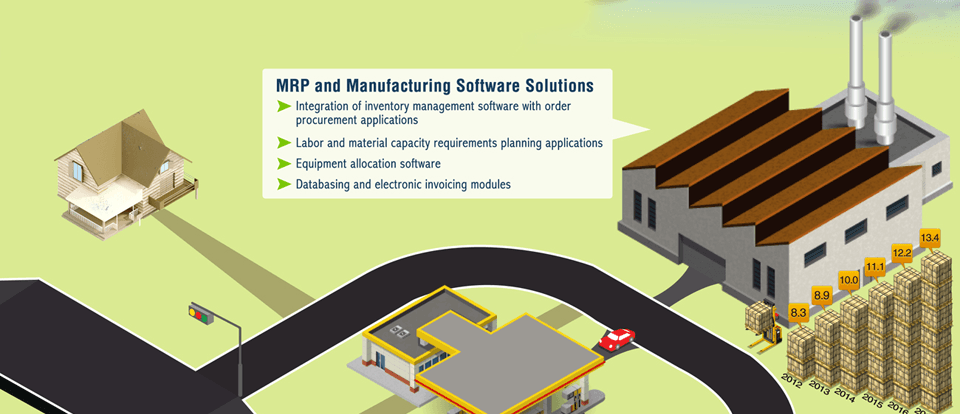 Manufacturing Software Solutions